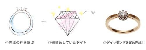 garden神戸三ノ宮 銀の指輪プラン